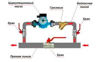 Байпас что это такое: в системе отопления, для циркуляции насоса, байпасный клапан, для чего нужен bypass