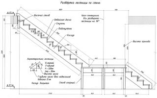 Деревянная лестница своими руками: как сделать из дерева самому, видео и пошаговая инструкция, фото забежных