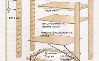 Теплица на балконе: парник своими руками, как полки сделать для рассады, открытая лоджия
