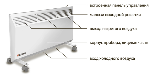 Микатермический обогреватель: что это и что лучше, инфракрасный конвектор, отзывы и недостатки слюдяных