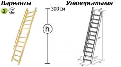Недорогие лестницы на второй этаж для дачи: винтовые эконом-класса, в доме дешевые деревянные, смета на ремонт