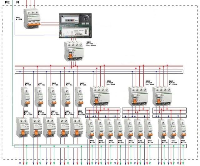 Установка прихожей: поставить и собрать из модулей, самому как своими руками, схема и видео, как правильно