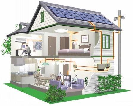 Инженерные системы для дома: монтаж своими руками