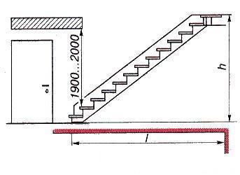 П-образная лестница: с площадкой на второй этаж, видео и изготовление, 180 градусов, расчет конструкции и чертежи