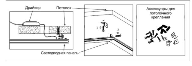 Световые панели на потолок: светильники для пластиковых, светодиодные для ПВХ, крепление встраеваемой, фото как закрепить точечные