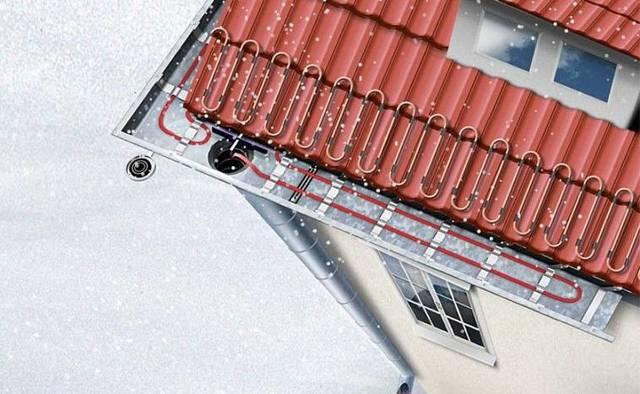 Обогрев кровли: система антиобледенения водостоков, электрообогрев для снеготаяния крыши, монтаж антильда