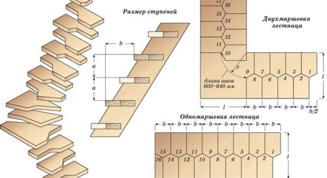 Лестница Гусиный шаг: фото на второй, расчет утиного, чертежи и отзывы, лапки своими руками, онлайн одномаршевая