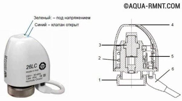 Сервопривод для отопления: правильная установка клапана, термоголовка на радиатор, двухходовой, регулировка температуры