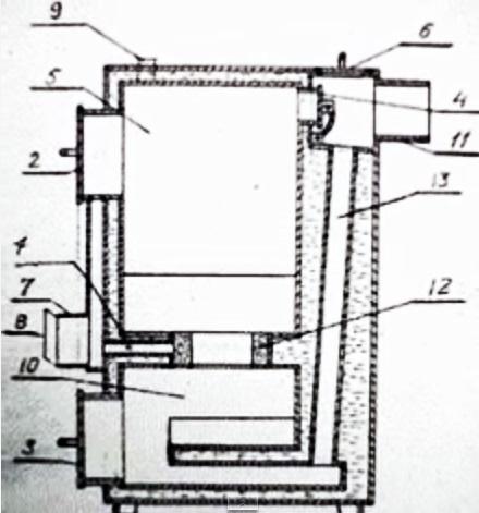 Пиролизный котел своими руками: для длительного горения, пошаговая инструкция, для древесины, чертежи