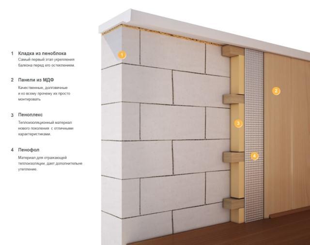 Утепление лоджии: способы теплые, технология снаружи стен, теплоизоляция парапета балкона, лучше изнутри