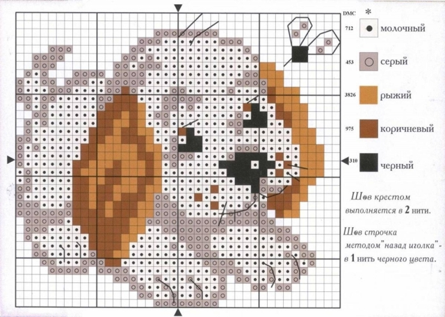 Новые схемы вышивки крестом: красивые самые фото, stitch art, как быстро и правильно, видео, интересные основы