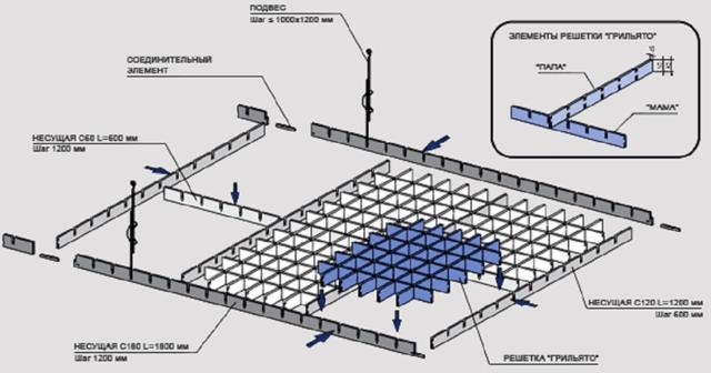 Подвесной потолок Грильято: с ячейками монтаж, видео, для офиса решетчатый и промышленный, фото сетчатого для производственных помещений