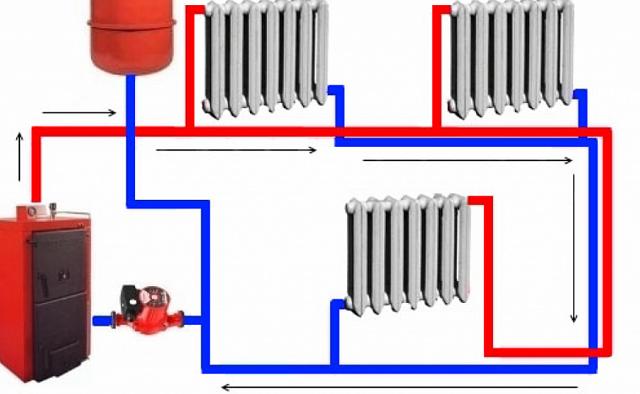 Отопление частного дома: система и схема автономная, как сделать разводку для котла, виды отопительных подключений