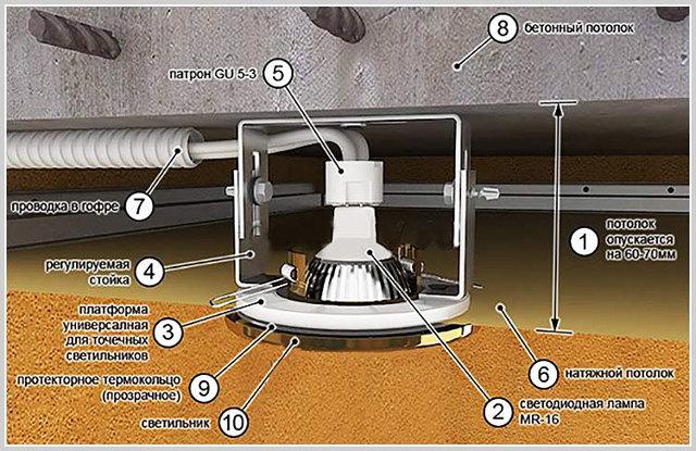 Встроенные светильники для натяжного потолка: светодиодные, фото, потолочное скрытое освещение