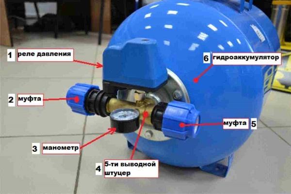 Реле давления воды для насоса: регулировка гидроаккумулятора насосной станции, настройка своими руками