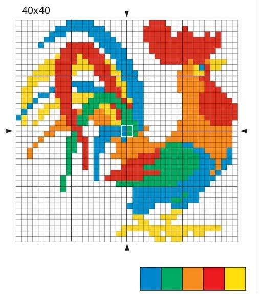 Вышивка петуха крестом: схемы Риолис бесплатно где скачать, год курицы, набор и артикулы, мини-схема с луной