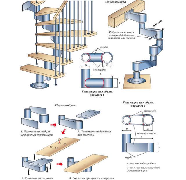Модульная лестница: фото сборных на второй этаж, г-образные для частного дома, монтаж лесенки своими руками