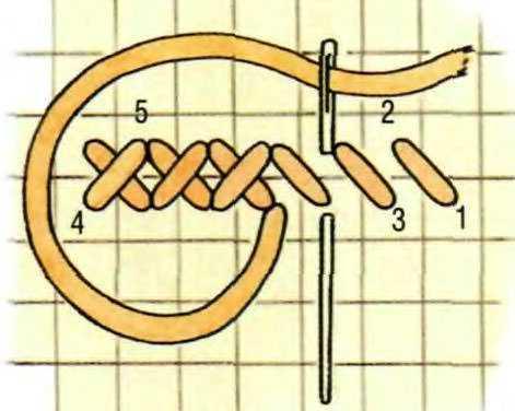 Вышивание крестиком для начинающих пошагово: видео-уроки, как правильно научиться, фото поэтапно, как начать