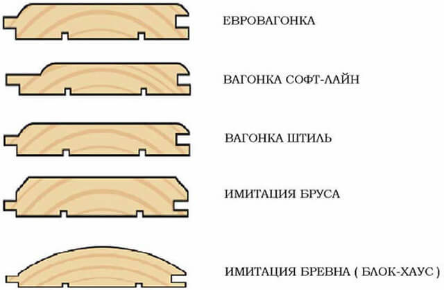 Обшивка потолка вагонкой: своими руками, видео и стены, как подшить на даче, коме балкона как правильно
