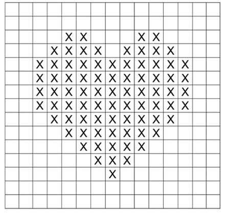 Схемы вышивки крестом обезьянки: бесплатно в 2020, к новому году, рисунок своими руками, фото и видео