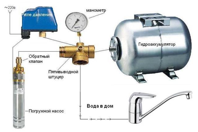 Установка гидроаккумулятора для систем водоснабжения своими руками: подключение к погружному насосу, схема колодца