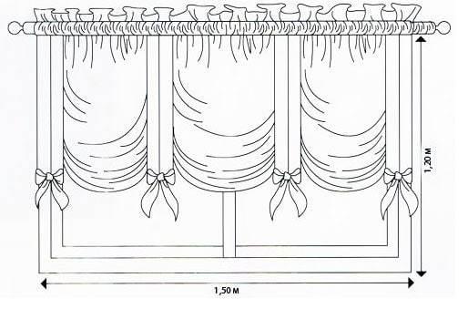 Французские шторы: жалюзи своими руками, как сшить самостоятельно, мастер-класс, шторы на кулиске, тесьма