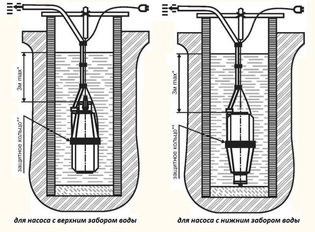 Насос Малыш: технические характеристики, погружной и водяной, вибрационный малышок 3, устройство и производительность