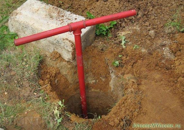 водные ресурсы бурение скважин: вручную, шнек, для земли, прорубить самостоятельно своими руками, инструмент