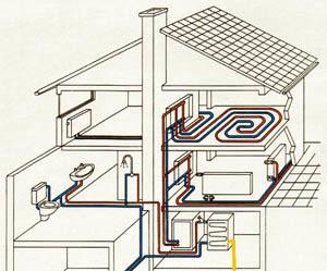 Отопление загородного дома: варианты системы обогрева, отопительное оборудование, газовое и дополнительное