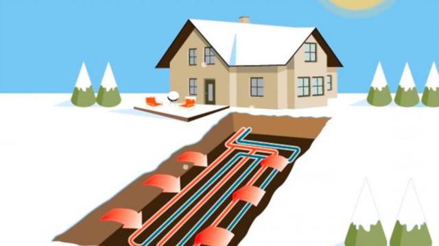 Тепловой насос: отопление дома своими руками, принцип работы и действие, что это такое и устройство кондиционера