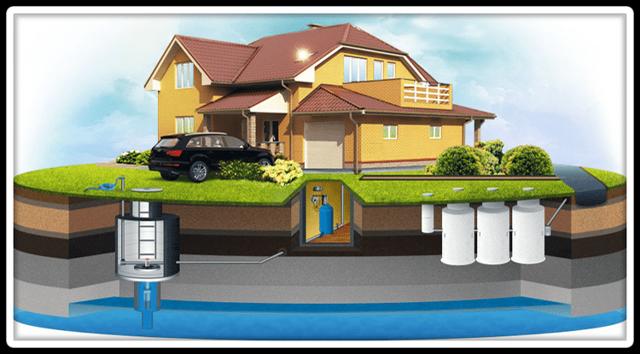 бурить скважину: на участке лучшая вода, прорубить зимой, на дачном, правильно, внутри дома напротив