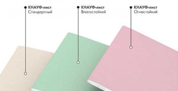 Комплектующие для гипсокартона: ГКЛ и монтаж профиля, расчет фурнитуры крепления на стены и потолок, каркас Кнауф