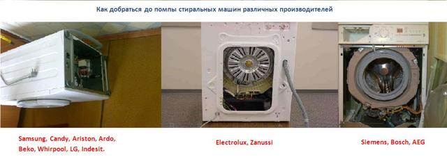 Ремонт стиральных машин своими руками: как разобрать насос и починить, фото, как ремонтировать автомат