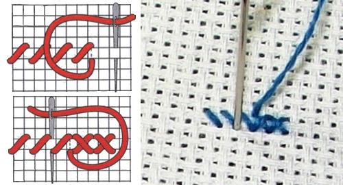 Схема вышивки крестом бабочки: бесплатные цветы, маленькие скачать, как вышить девушку, наборы для начинающих