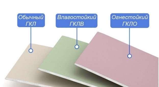 Как сделать перегородку из гипсокартона: своими руками, пошаговая инструкция, как правильно из ГКЛ самому