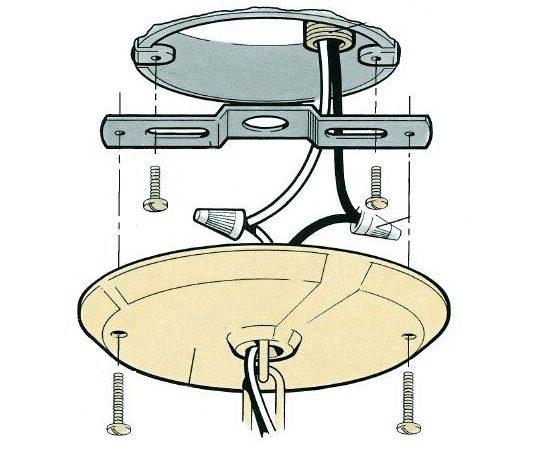 Как повесить люстру на бетонный потолок: крепление и как снять, установка своими руками, видео как заменить и как перенести