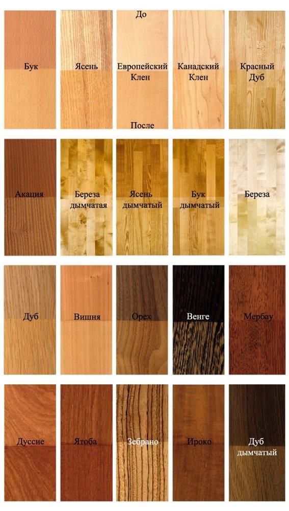 Отделка лестницы деревом: облицовка металлокаркаса, деревянная обшивка металлического каркаса, ступени