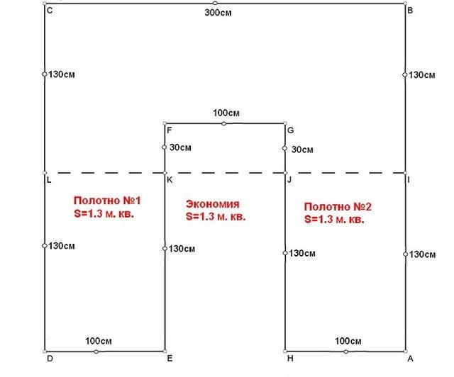Расчет натяжного потолка: замер размера листа по инструкции, минимальная и максимальная площадь, как делать правильно, видео о конструкции