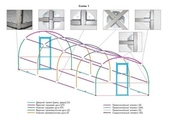 Теплица Мария Делюкс: инструкция по сборке усиленной, видео, из поликарбоната, схема каркаса