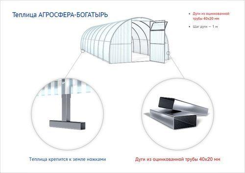 Теплица Агросфера: Титан и видео, сборка из поликарбоната, отзывы и инструкция, Стандарт и Богатырь плюс