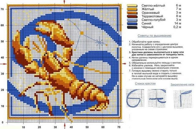 Вышивка крестом схемы знаки зодиака: скачать бесплатно, лев и рак, дева и рыбы, овен и другие мотивы, стрелец