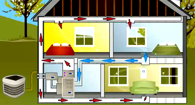 Воздушное отопление: система частного дома, устройство по канадской методике, схема для загородного дома