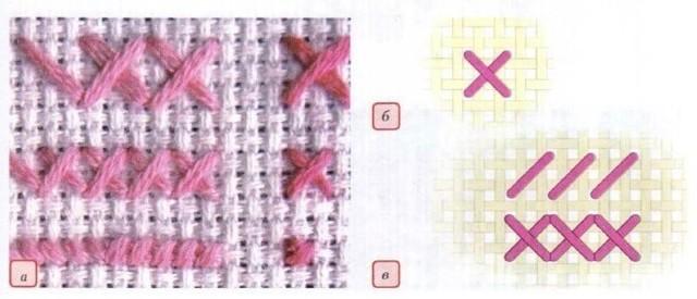 Вышивка крестиком: схемы бесплатно, новинки 2020, наборы для начинающих пошагово