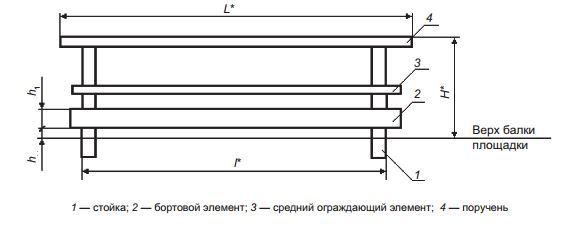 Эвакуационная лестница: высота и уклон в общественных зданиях, внутренние и наружные, требования по ширине, выход на металлическую, устройство