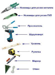 Стеллажи из гипсокартона: профиля фото, как сделать своими руками