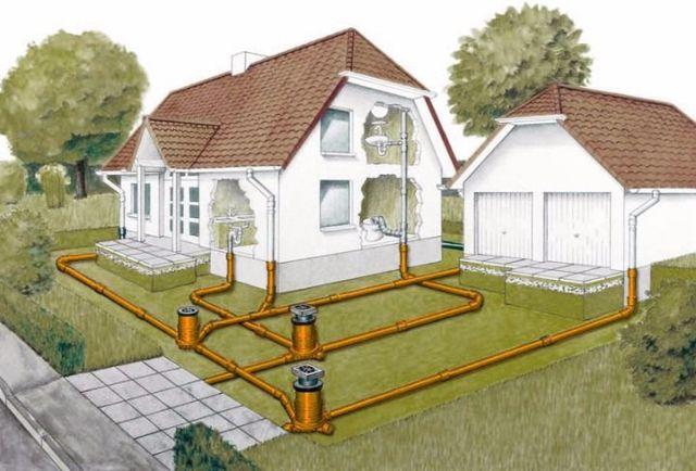 Канализация в частном доме: монтаж внутренней системы, правильная схема, монтаж и установка своими руками, проектирование