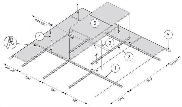 Монтаж потолка Армстронг: технология, видео установки, как делать по инструкции, по схеме как собрать, смета, своими руками демонтаж