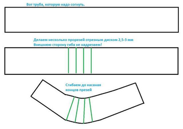 Как согнуть профильную трубу: изделия из гнутой, станок для загиба, своими руками, гибка квадратной, в домашних условиях