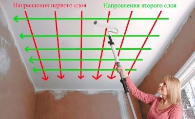 Покраска гипсокартона: можно ли водоэмульсионной, какой ГКЛ с акриловым покрытием, правильно водоотталкивающей