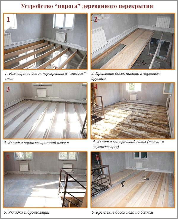 Каркасы лестниц: какое основание дома, фото на второй этаж, сборный фундамент, как сделать без опор, как сварить